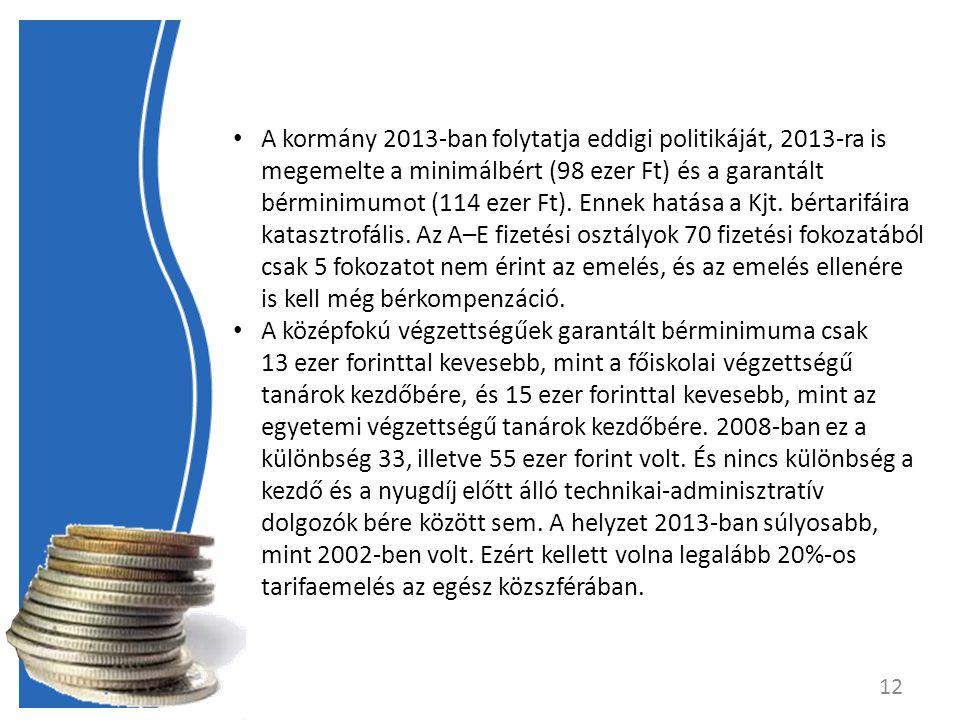 A kormány 2013-ban folytatja eddigi politikáját, 2013-ra is megemelte a minimálbért (98 ezer Ft) és a garantált bérminimumot (114 ezer Ft). Ennek hatása a Kjt. bértarifáira katasztrofális. Az A–E fizetési osztályok 70 fizetési fokozatából csak 5 fokozatot nem érint az emelés, és az emelés ellenére is kell még bérkompenzáció.