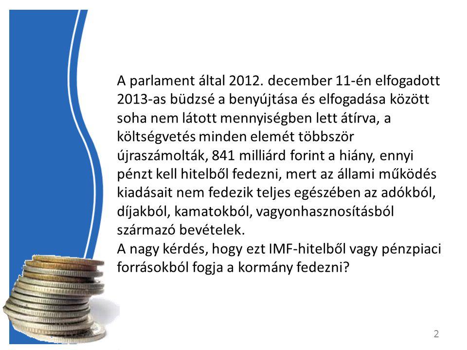 A parlament által 2012. december 11-én elfogadott 2013-as büdzsé a benyújtása és elfogadása között soha nem látott mennyiségben lett átírva, a költségvetés minden elemét többször újraszámolták, 841 milliárd forint a hiány, ennyi pénzt kell hitelből fedezni, mert az állami működés kiadásait nem fedezik teljes egészében az adókból, díjakból, kamatokból, vagyonhasznosításból származó bevételek.