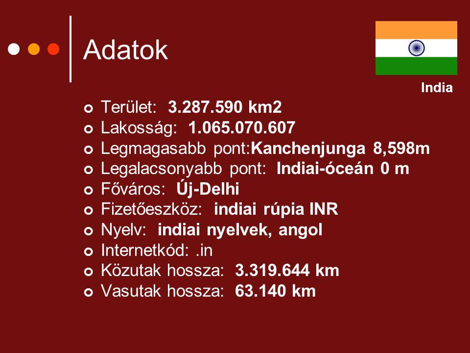 Adatok Terület: 3.287.590 km2 Lakosság: 1.065.070.607