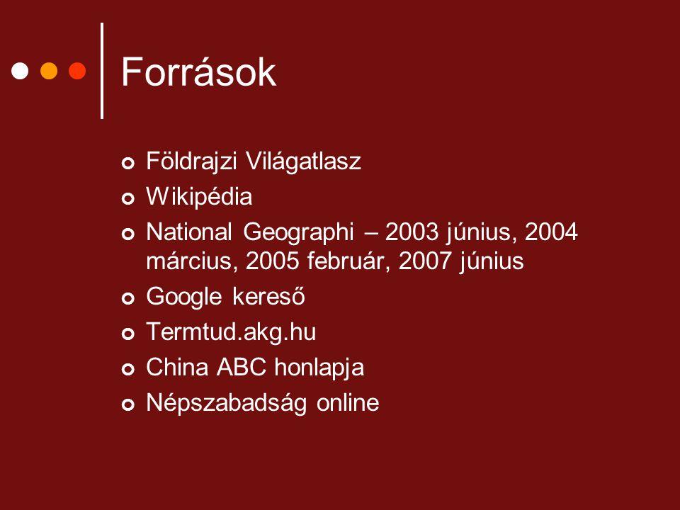 Források Földrajzi Világatlasz Wikipédia