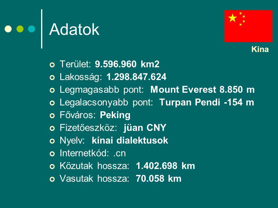 Adatok Terület: 9.596.960 km2 Lakosság: 1.298.847.624