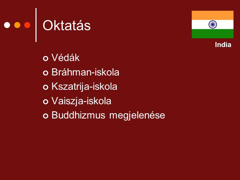 Oktatás Védák Bráhman-iskola Kszatrija-iskola Vaiszja-iskola