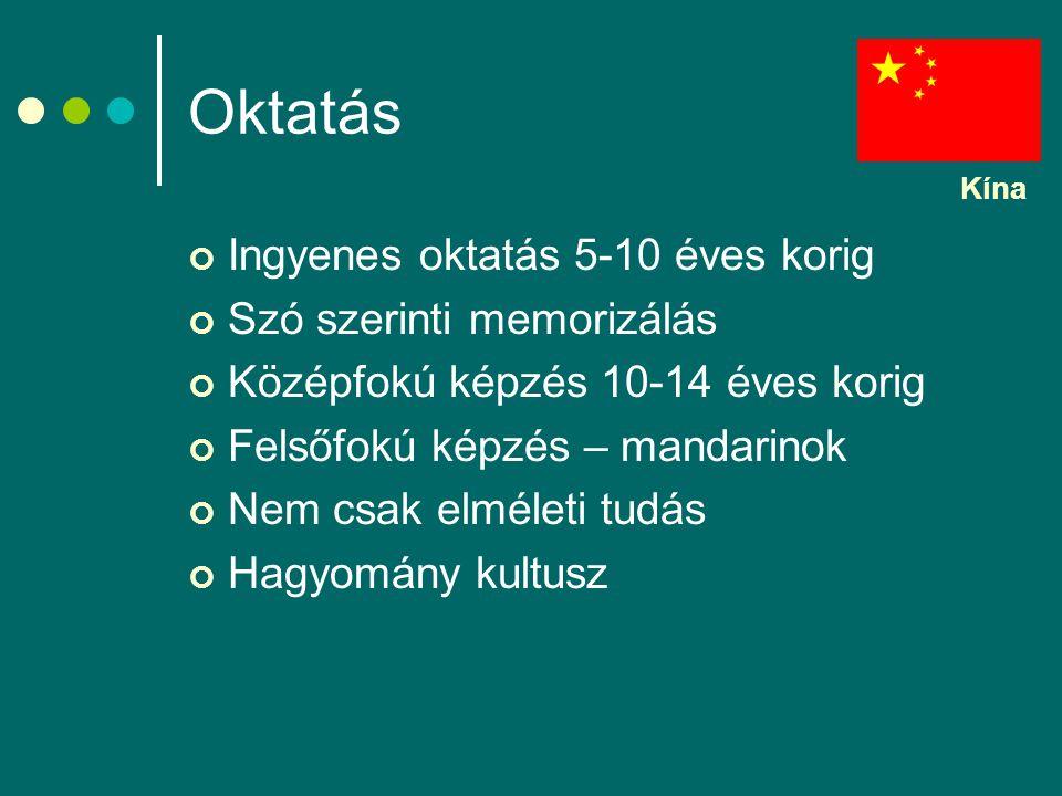 Oktatás Ingyenes oktatás 5-10 éves korig Szó szerinti memorizálás