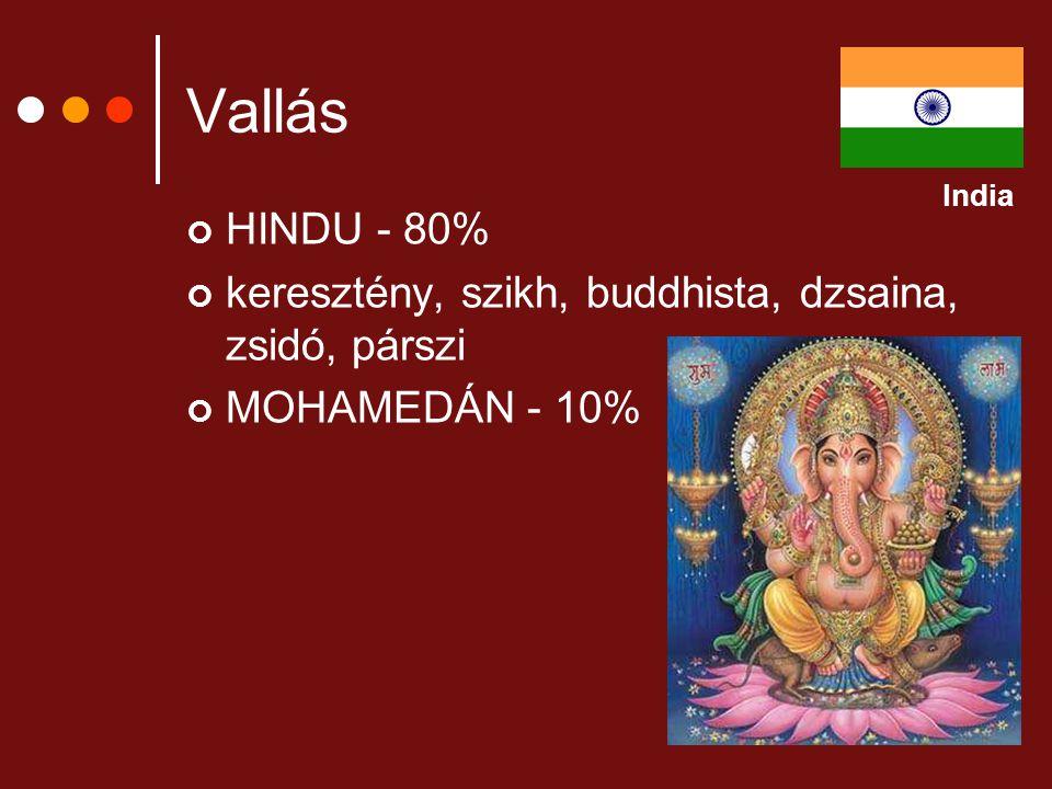 Vallás India HINDU - 80% keresztény, szikh, buddhista, dzsaina, zsidó, párszi MOHAMEDÁN - 10%
