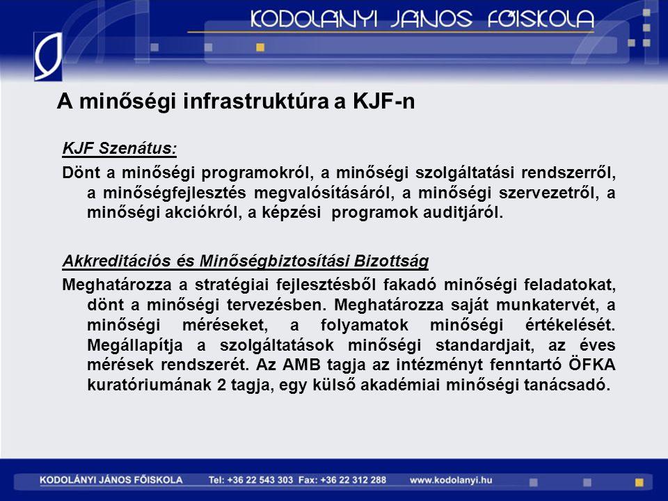 A minőségi infrastruktúra a KJF-n