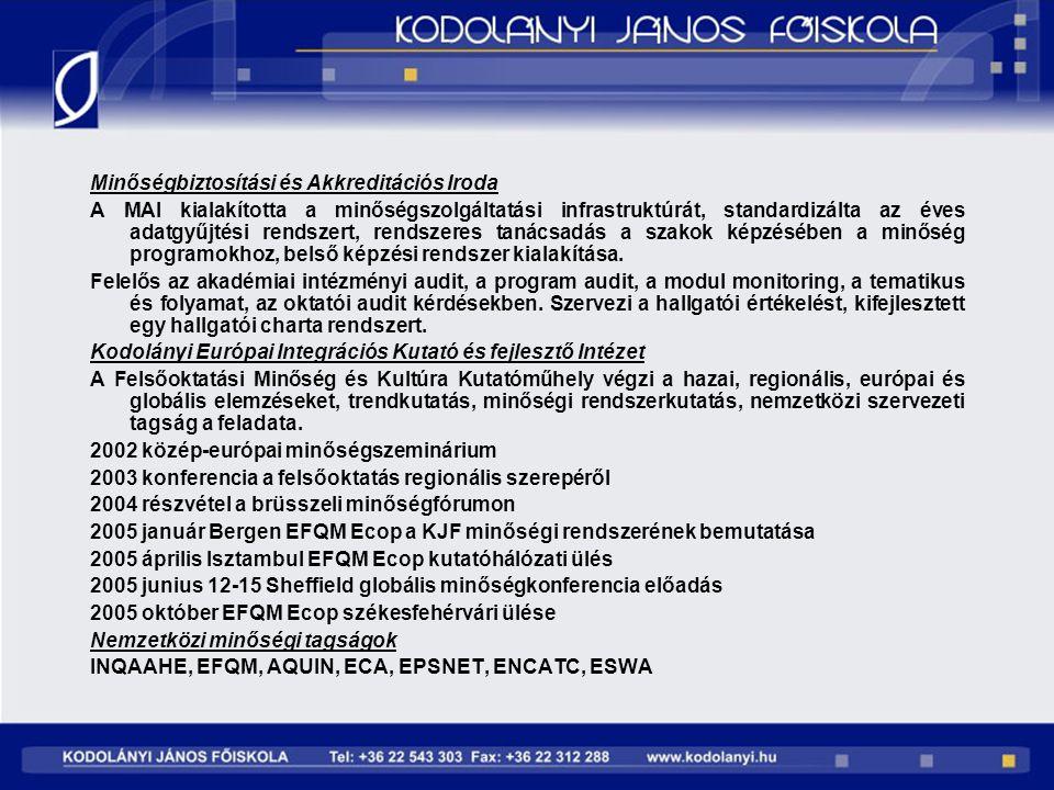 Minőségbiztosítási és Akkreditációs Iroda