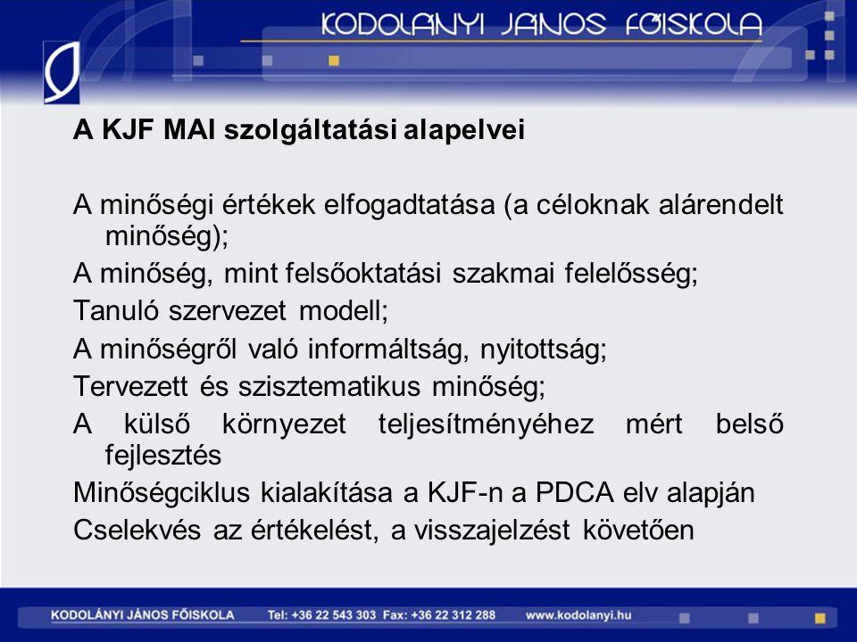 A KJF MAI szolgáltatási alapelvei