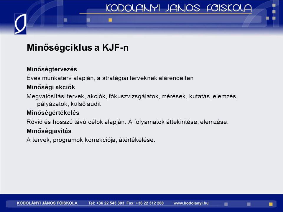 Minőségciklus a KJF-n Minőségtervezés