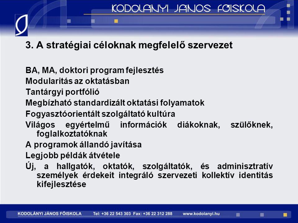 3. A stratégiai céloknak megfelelő szervezet