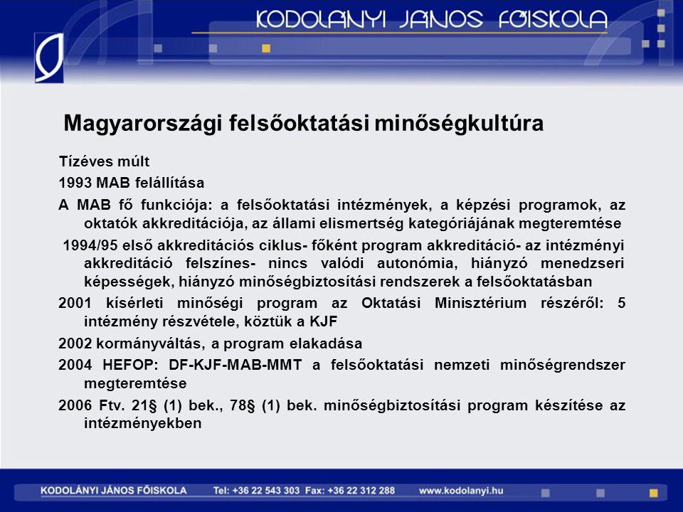 Magyarországi felsőoktatási minőségkultúra