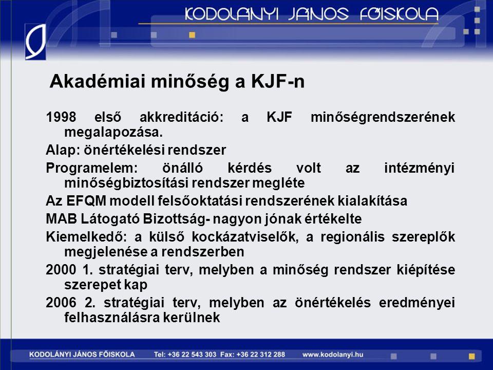 Akadémiai minőség a KJF-n