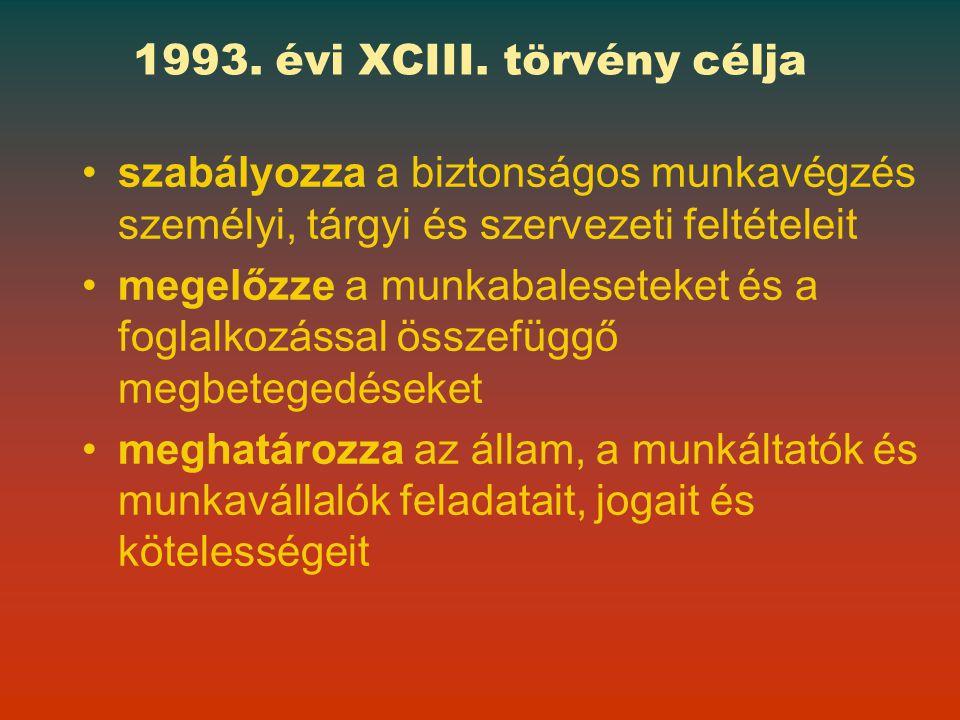 1993. évi XCIII. törvény célja