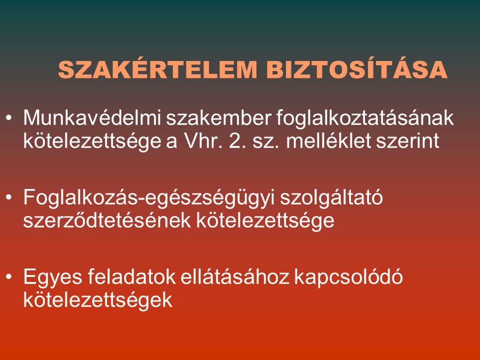 SZAKÉRTELEM BIZTOSÍTÁSA