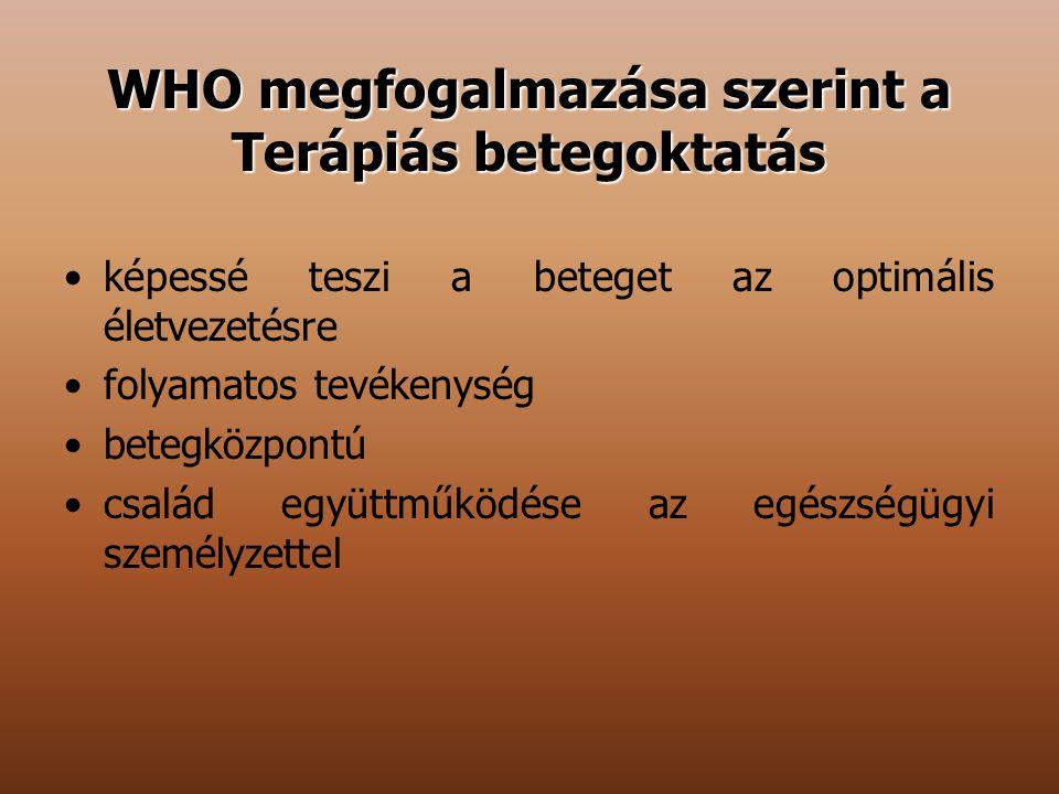WHO megfogalmazása szerint a Terápiás betegoktatás