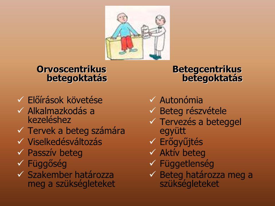 Orvoscentrikus betegoktatás Betegcentrikus betegoktatás