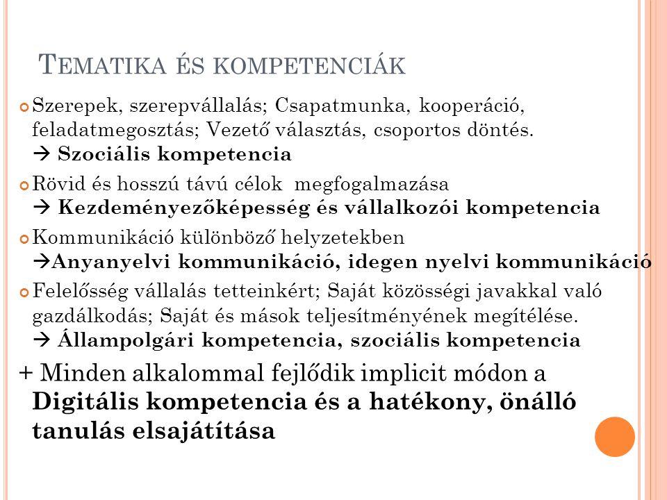 Tematika és kompetenciák