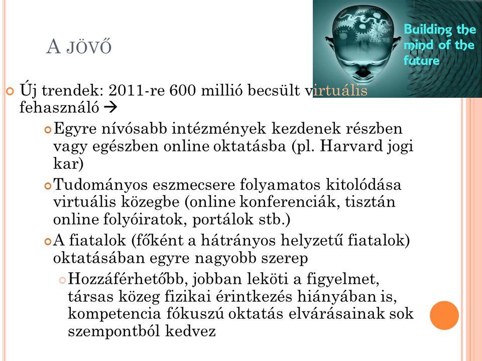 A jövő Új trendek: 2011-re 600 millió becsült virtuális fehasználó 