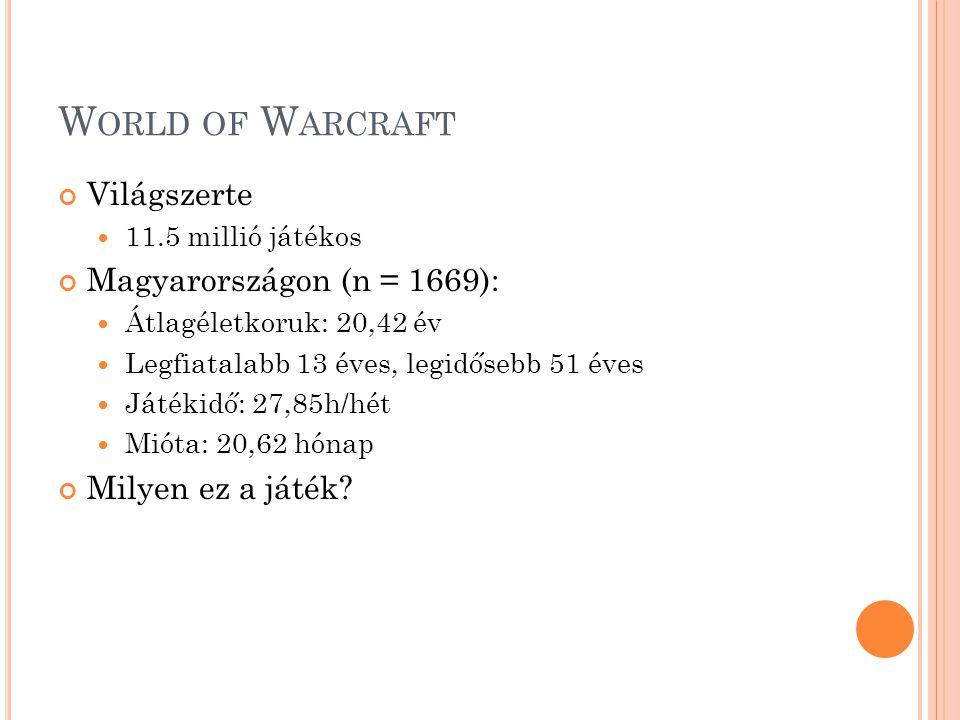 World of Warcraft Világszerte Magyarországon (n = 1669):