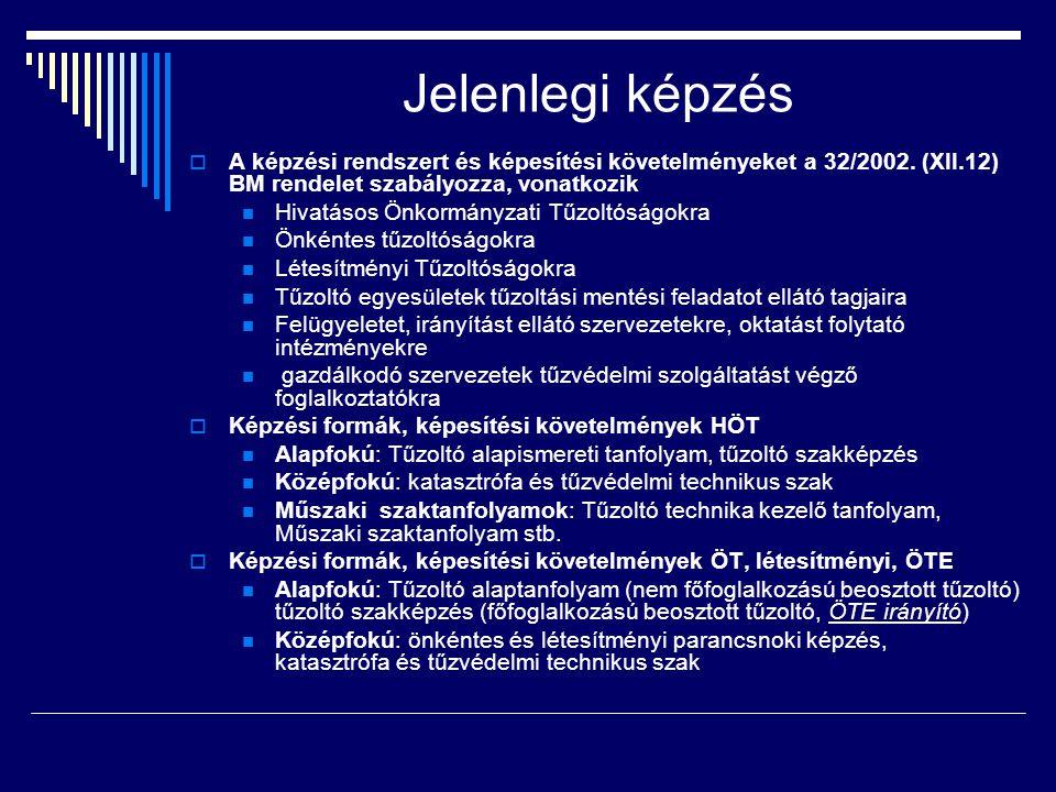 Jelenlegi képzés A képzési rendszert és képesítési követelményeket a 32/2002. (XII.12) BM rendelet szabályozza, vonatkozik.
