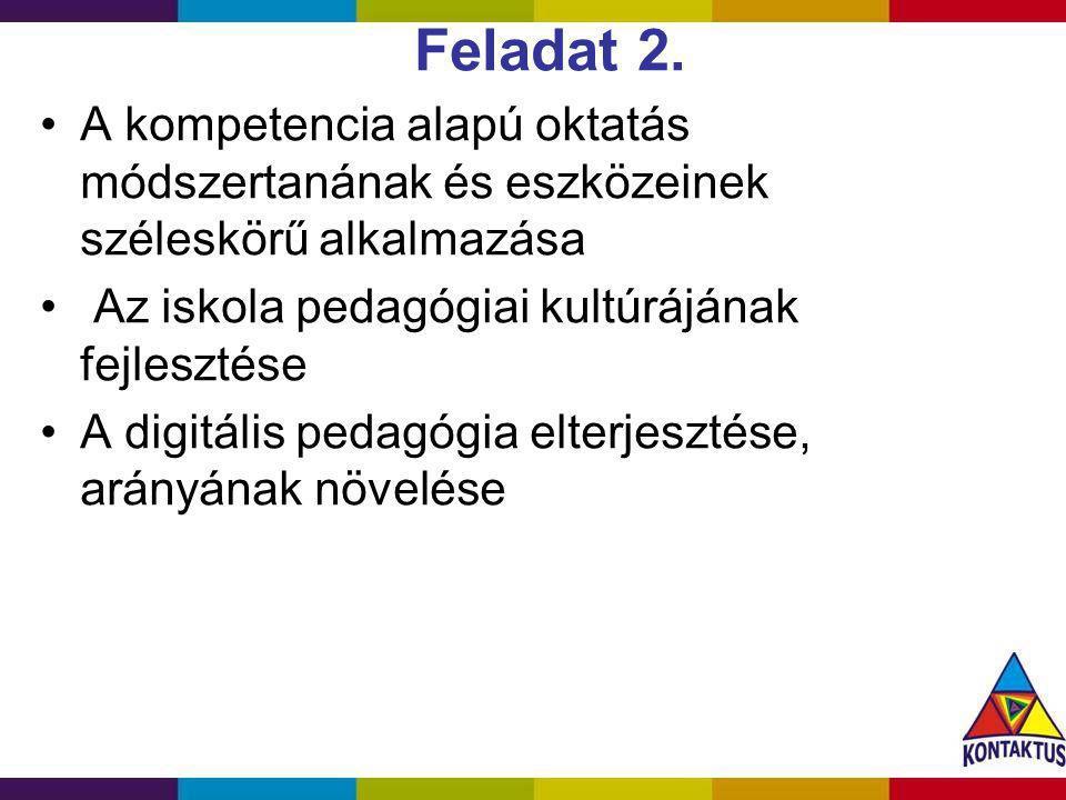 Feladat 2. A kompetencia alapú oktatás módszertanának és eszközeinek széleskörű alkalmazása. Az iskola pedagógiai kultúrájának fejlesztése.