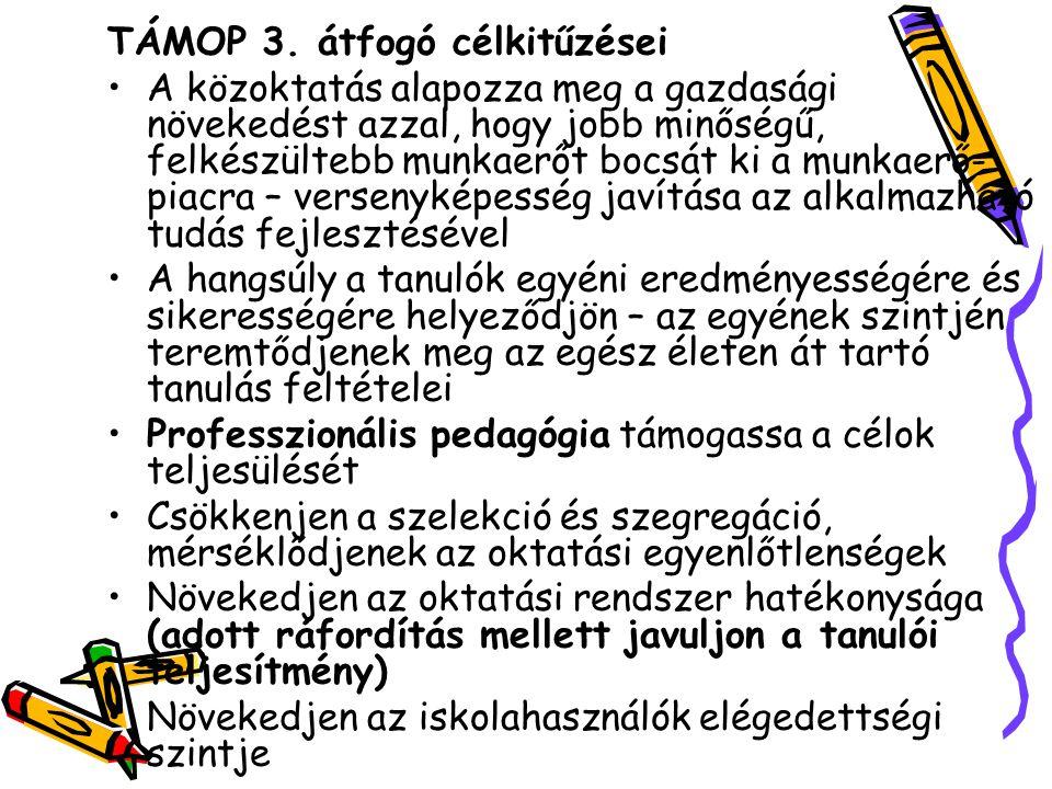 TÁMOP 3. átfogó célkitűzései