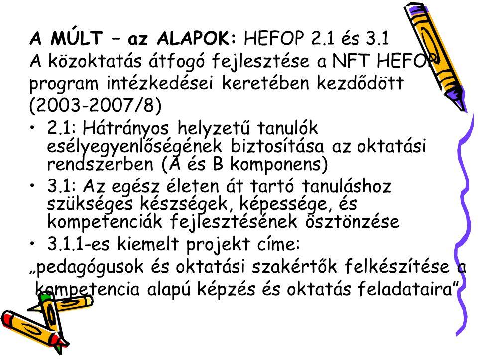 A MÚLT – az ALAPOK: HEFOP 2.1 és 3.1