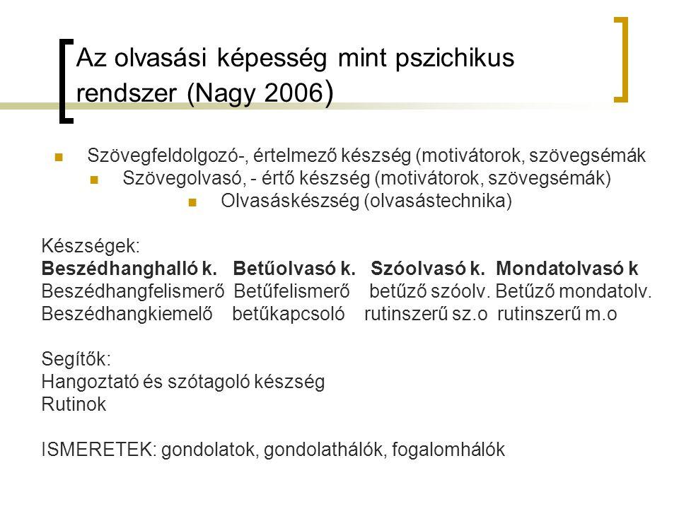 Az olvasási képesség mint pszichikus rendszer (Nagy 2006)