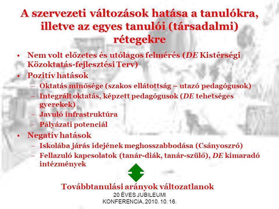 20 ÉVES JUBILEUMI KONFERENCIA, 2010. 10. 16.