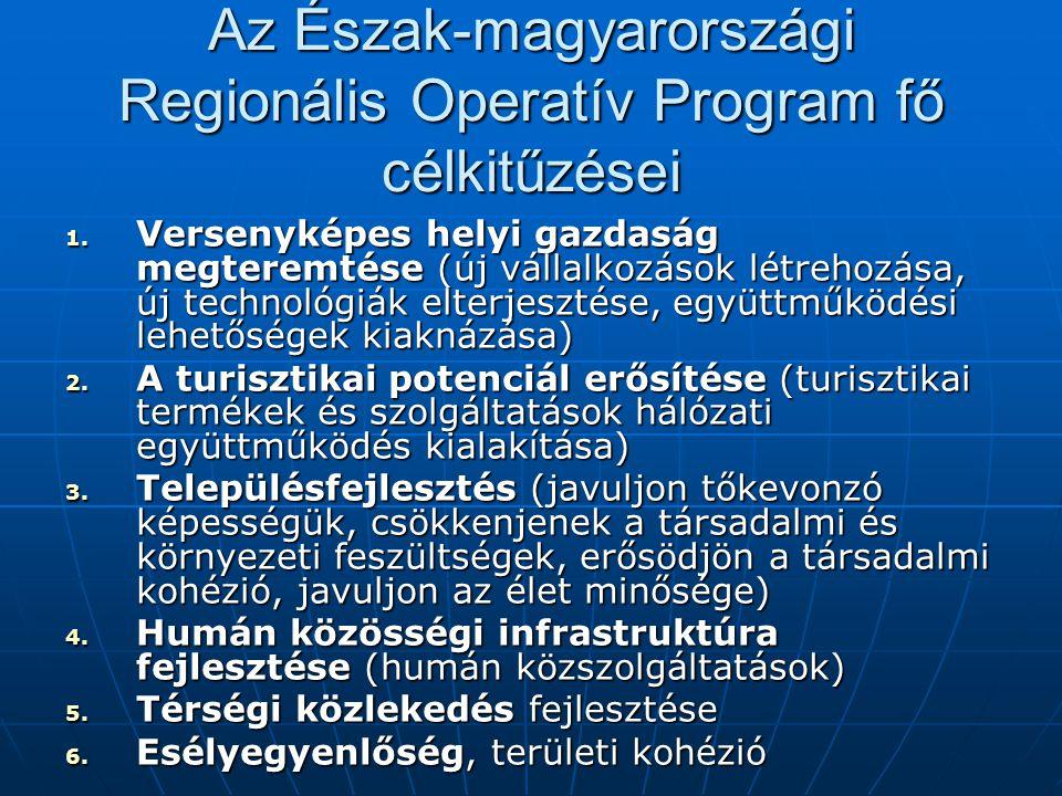 Az Észak-magyarországi Regionális Operatív Program fő célkitűzései