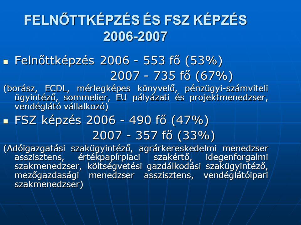 FELNŐTTKÉPZÉS ÉS FSZ KÉPZÉS 2006-2007