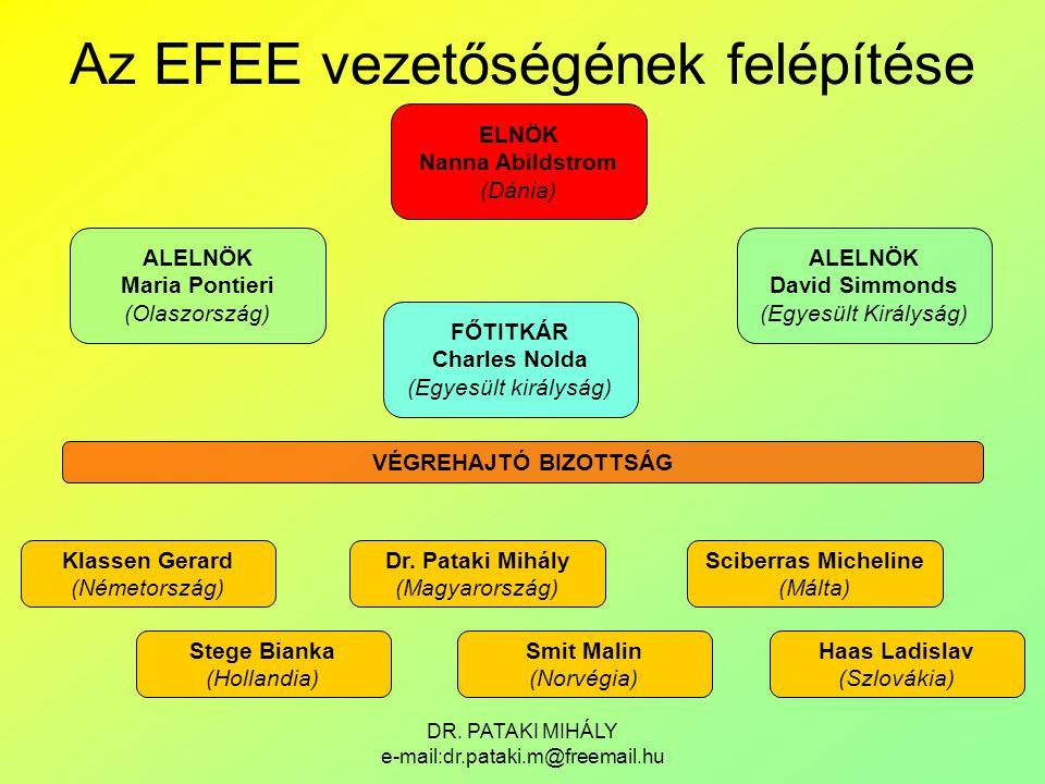 Az EFEE vezetőségének felépítése