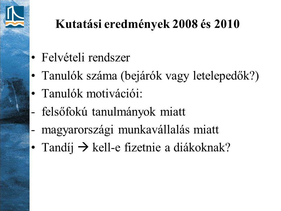 Kutatási eredmények 2008 és 2010