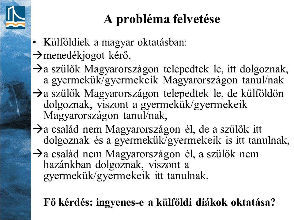 A probléma felvetése Külföldiek a magyar oktatásban: menedékjogot kérő,