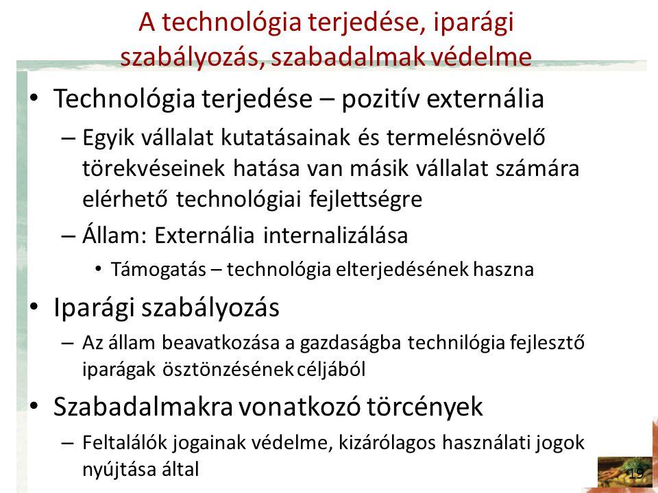 A technológia terjedése, iparági szabályozás, szabadalmak védelme