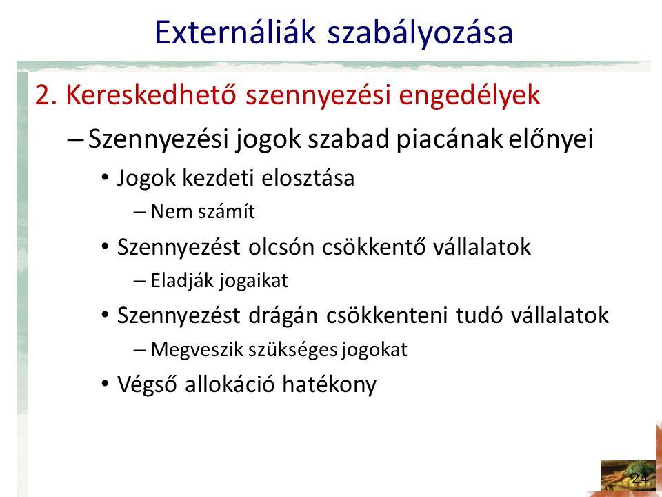 Externáliák szabályozása