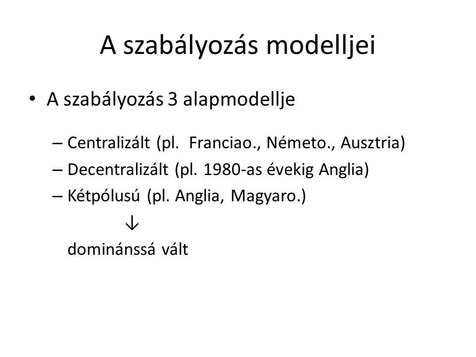 A szabályozás modelljei