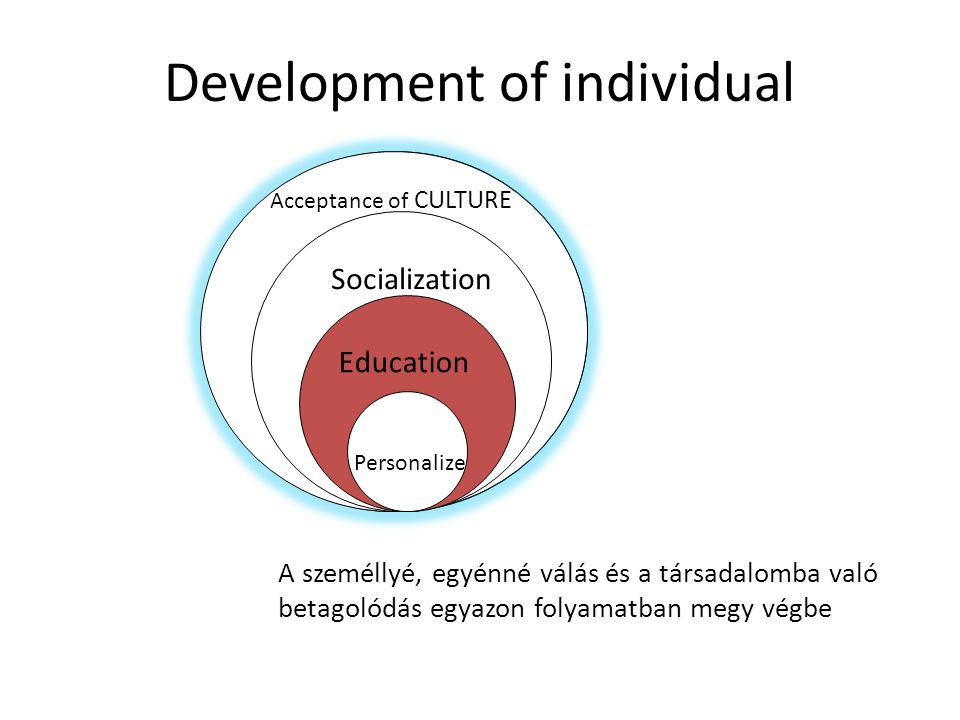 Development of individual