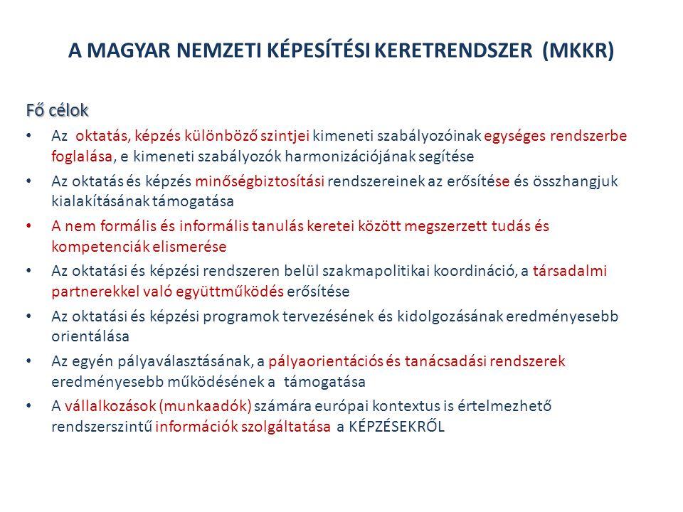 A MAGYAR NEMZETI KÉPESÍTÉSI KERETRENDSZER (MKKR)
