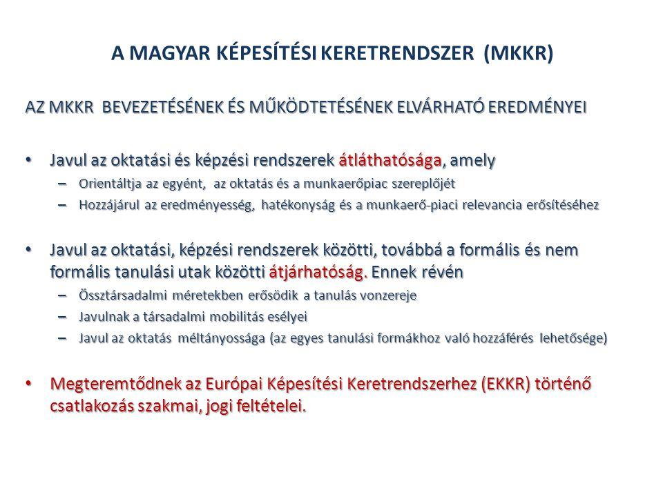 A MAGYAR KÉPESÍTÉSI KERETRENDSZER (MKKR)