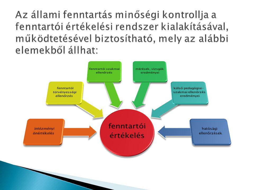 Az állami fenntartás minőségi kontrollja a fenntartói értékelési rendszer kialakításával, működtetésével biztosítható, mely az alábbi elemekből állhat: