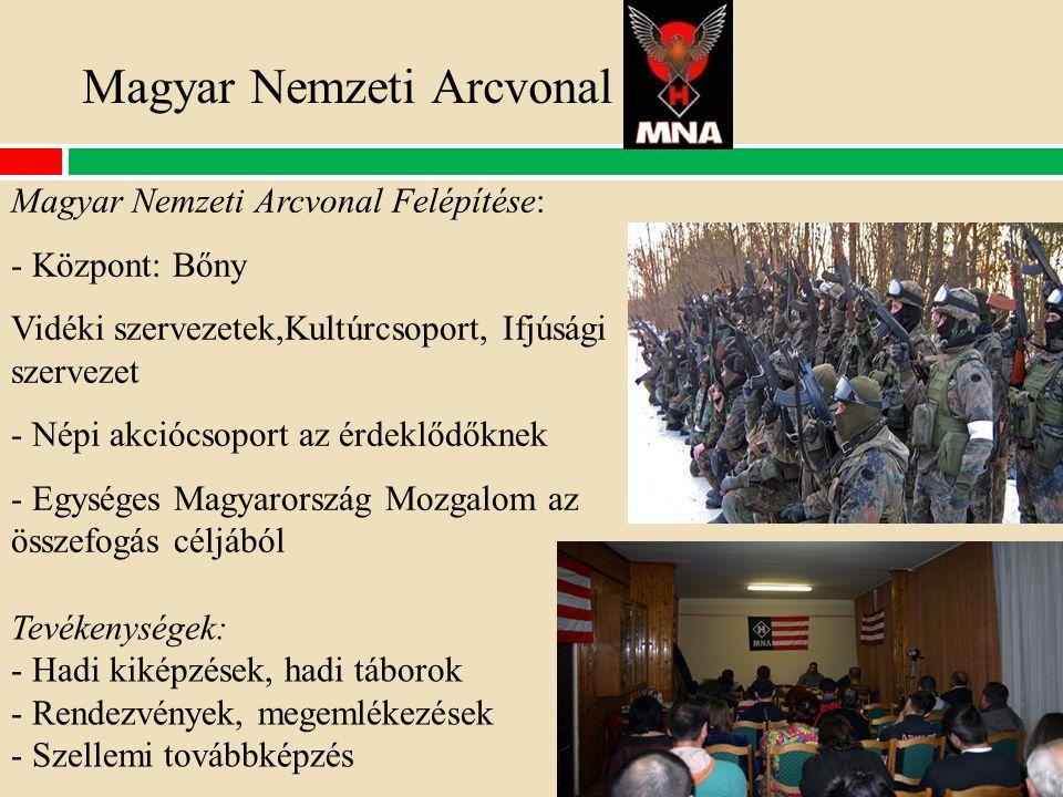 Magyar Nemzeti Arcvonal