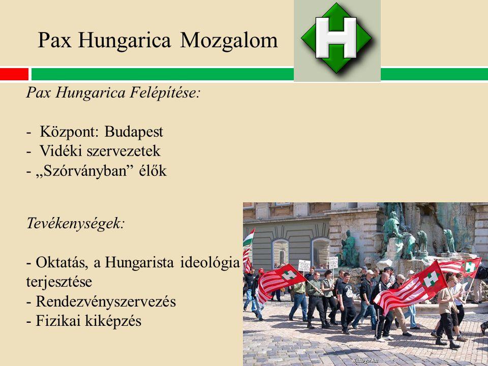 Pax Hungarica Mozgalom