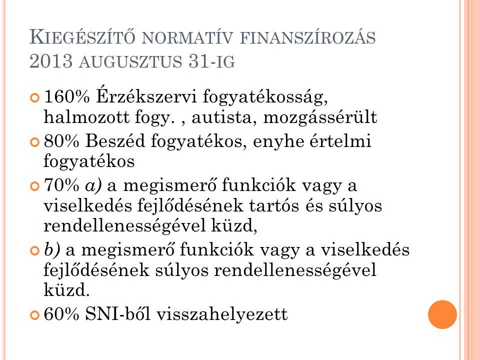 Kiegészítő normatív finanszírozás 2013 augusztus 31-ig