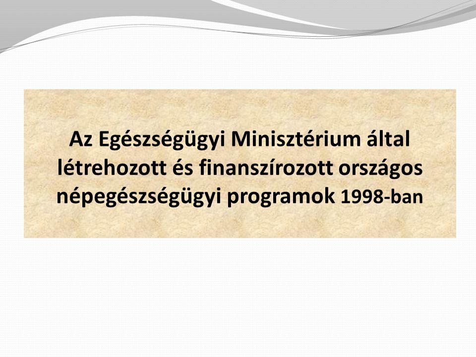 Az Egészségügyi Minisztérium által létrehozott és finanszírozott országos népegészségügyi programok 1998-ban