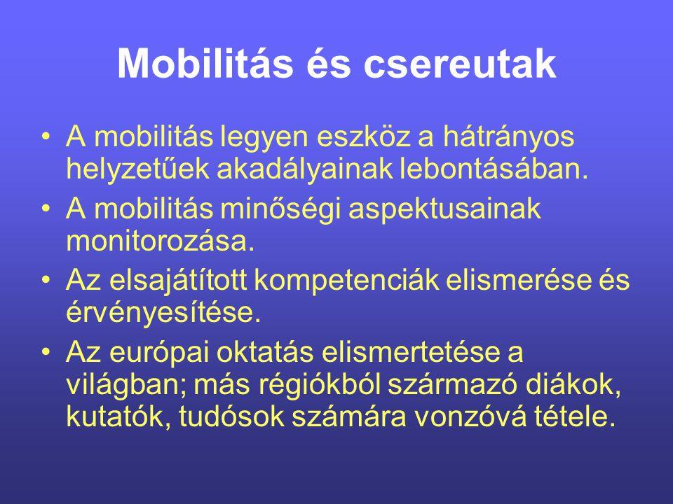 Mobilitás és csereutak