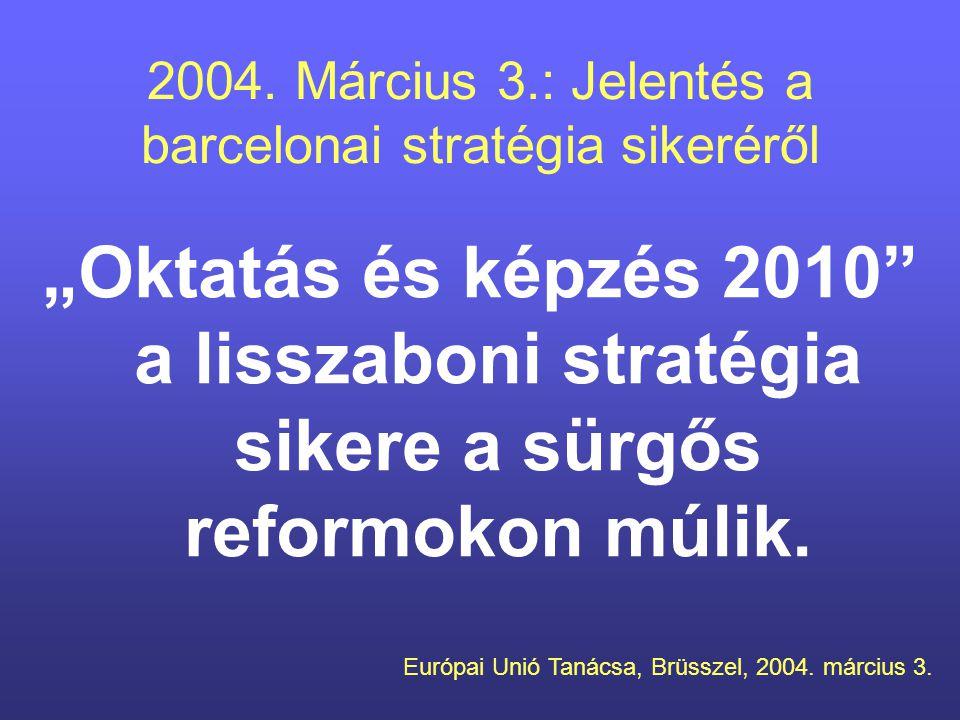 2004. Március 3.: Jelentés a barcelonai stratégia sikeréről