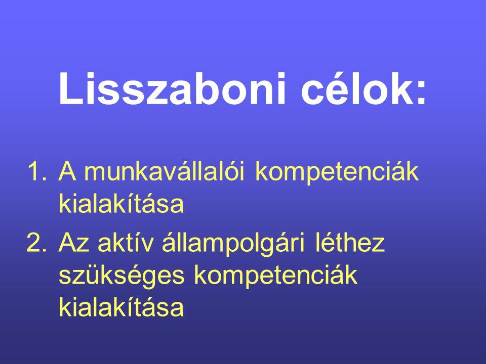 Lisszaboni célok: A munkavállalói kompetenciák kialakítása