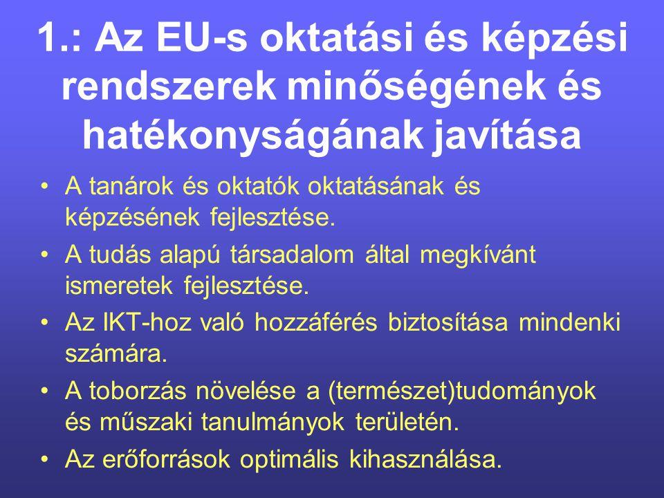 1.: Az EU-s oktatási és képzési rendszerek minőségének és hatékonyságának javítása