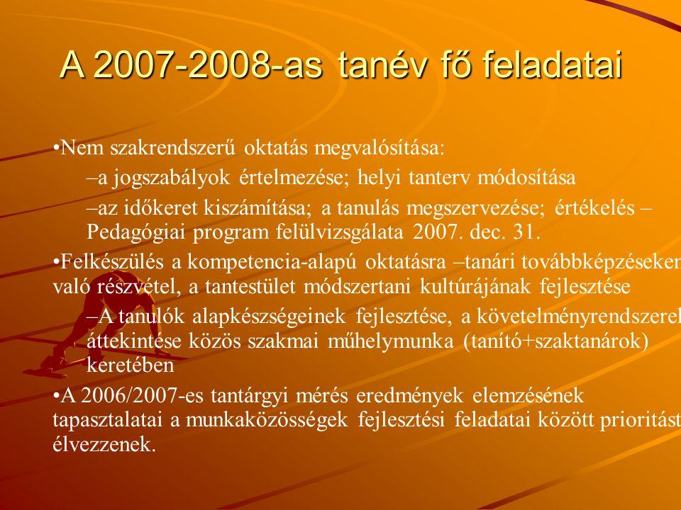 A 2007-2008-as tanév fő feladatai
