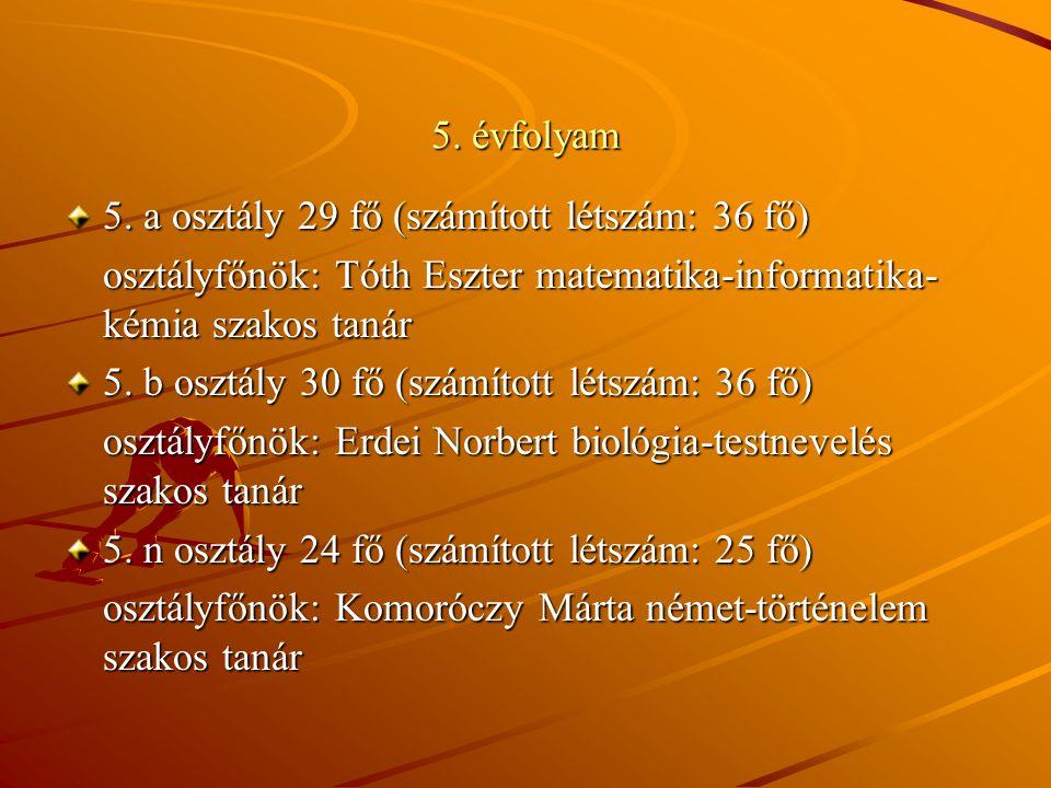 5. évfolyam 5. a osztály 29 fő (számított létszám: 36 fő) osztályfőnök: Tóth Eszter matematika-informatika-kémia szakos tanár.